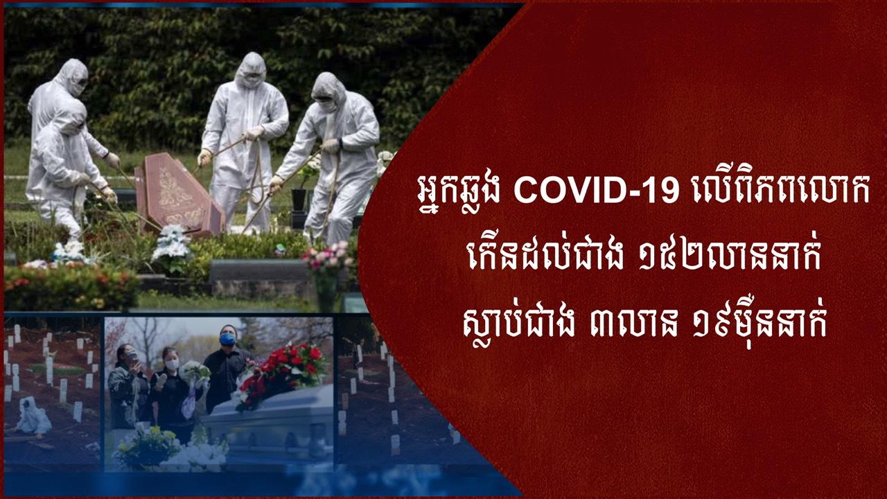 អ្នកឆ្លង COVID-19 លើពិភពលោកកើនដល់ជាង ១៥២លាននាក់ ស្លាប់ជាង ៣លាន ១៩ម៉ឺននាក់